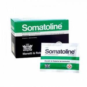 Somatoline: principi attivi e vantaggi contro la cellulite